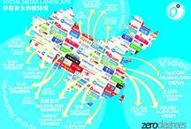 World Social Media & Chinese Social Media