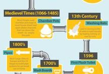 Infographics / A collection of infographics I find online that I find amusing or interesting.
