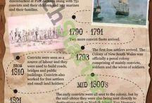 British Colonisation