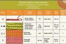 *DIY_Crochet Puntos