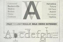 Typography tutorial