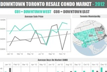 Infographics / Cool Infographics On The Toronto Real Estate Market