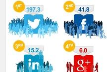 Social media / #socialmedia #facebook #twitter #linkedin