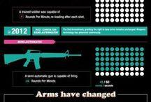 Gun Information / Infographics about Guns