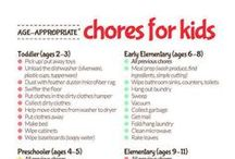 Kids can help too! / Age appropriate chores and ways kids can help around the house.