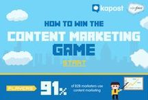 Content Marketing Explosion / Online Marketing Strategy