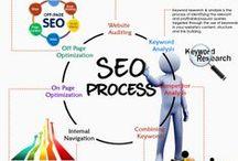 SEO Marketing / SEO Strategies - facts, statistics and more