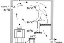 Kuidas ehitada sauna {How to build a sauna}