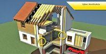 Soojustamine {thermal insulation}