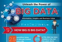 Big Data / The power of big data.