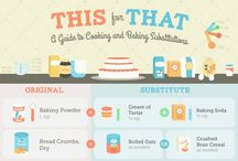 Cooking substitutes and tips / by Ma Ja