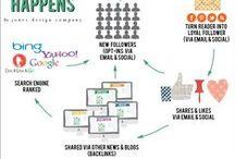 social media infographiken / Hier findet Ihr wertvolle Infographiken über Social Media, zusammengestellt vom BLOGST Team.