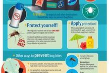 Fight that bite in Greece / Mosquitoes in Greece can cause West Nile virus, Malaria, Zika,  transmission, so be protected all day and all night if you are in fall in Greece