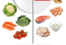 Alimentos en Infografias
