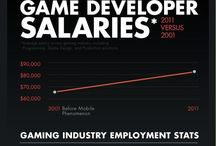 Infographics for game dev