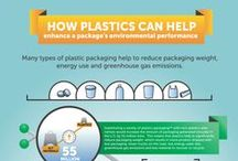Plastic Packaging Facts / Plastics inspire innovations that improve our lives, solve big problems and help us design a safer, more promising future. Find out more #facts about #plastic and #packaging, curated by the American Chemistry Council.