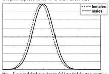 Ch 3: Gender similarities hypothesis