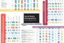 Social Media Strategy / #SocialMedia #Marketing #Strategy #SocialNetworking #Mediaplaning