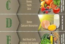 FOOD-Information