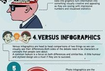 Infographic HR innovation leadership and management process / creative infographics that focus on Innovation, customer journeys, HR and Leadership