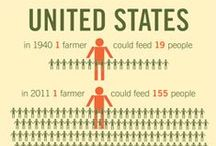 The Agriculture Way / This is a topic that we think about every single day:  By the year 2050, experts predict the world population will rise to 9 billion! Follow this board for all things agriculture!  Opinion articles, fun facts, and more!