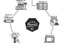 Infographic & Diagram design / Infographic design & Diagram, Graph desgin