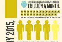 BYOD and mobile management