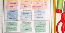 Grade 5 Math / All about 5th grade Math