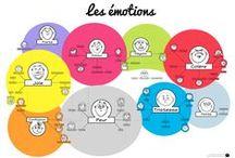 Les émotions / Outils et informations pour l'apprentissage des émotions chez les enfants.