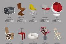 D e s i g n e r   P i c k s / designer pieces of furniture and homewares
