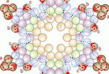 Bead patterns