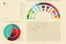 Information design - inforgraphie