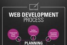 Web | Website Development / Website Development at Webwing Technologies.