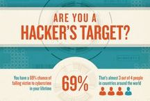 Phishing / Infographics on Phishing