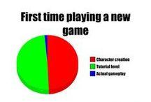 Graphs, charts & polls / #graphs #charts #polls #humor #funny #puns
