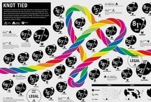 Infographics / by Maria Fleischman