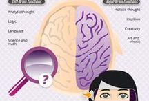 Body language & psychology