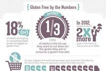 Infographics / Useful infographics
