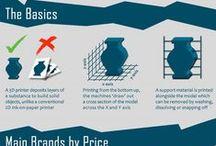 Infographics / 3D printing Infographics #3dprinting #infographics