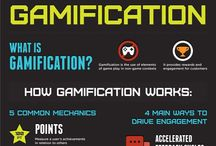 Gamification in Business and Marketing