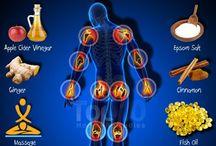 Arthritis / Osteoporosis