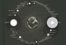 Infographic / ...