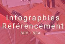 Infographies référencement, SEO / Des infographies sur le référencement naturel et payant : SEO, SEA