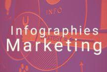 Infographies marketing / Des infographies sur le e-marketing : vidéo, contenu, buzz, viralité...