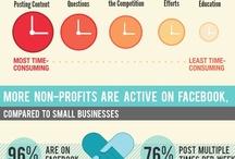 Nonprofits - Ideas & Information