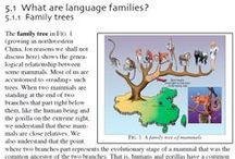 About Language / Articles, news and curiosities related to language