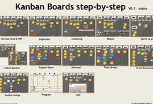 5S, Kaizen, Lean, Work ideas, Kanban / 5S, Kaizen, Lean, Work ideas, Kanban