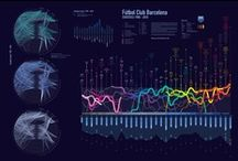 Sports visualized