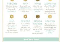 wedding {etiquette}