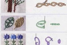 haft wstążeczkowy wzory